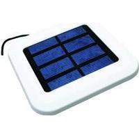 Solcelle til solcelledrevet ventilator