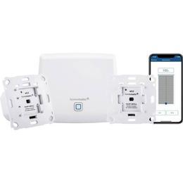 HomeMatic IP HmIP-SK5