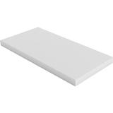Terrændækisolering & XPS Finja Cellplast EPS S80 1200X70X600mm 5.04M²