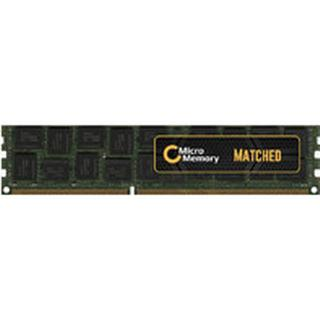 MicroMemory DDR4 2133MHz 64GB (MMXHP-DDR4D0003)