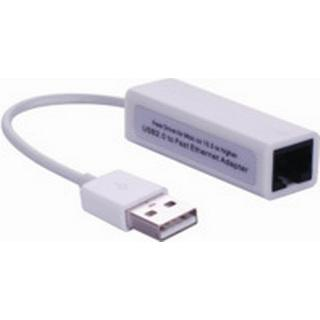 MicroConnect USBETHW