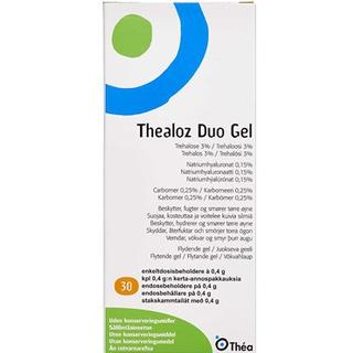Thealoz Duo 1.2ml