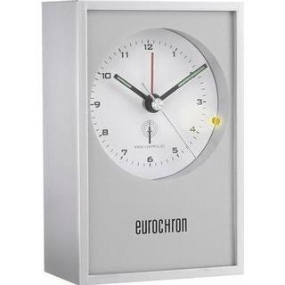 Eurochron EFW 7001